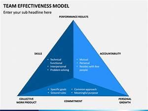 Team Effectiveness Model Powerpoint Template