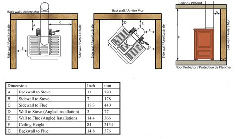 breckwell swc21m wood stove will heat up to 1 200 square