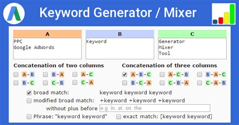 Adwords Keyword Generator Online  Free Keyword Tool. Travel Medical Insurance Schengen. Moving Services Washington Dc. How Many Years Of School For Psychology. 24 Hour Monitoring Service Scotsman Ice Cube. Cheap Comcast Internet Cheap Movers In Dallas. Culinary Arts In Chicago Texas Dental School. Lasik Surgery Columbus Ohio At And T U Verse. Independent Student Loans Navy Welding School