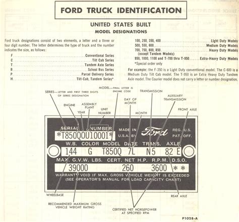 Ford VIN Number Engine Identification