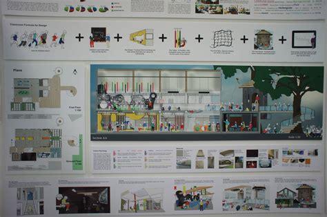 Unique Interior Design Degrees #2 Interior Design Degree