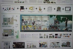 amazing interior design colleges 2 interior design degree With interior decorating degree online