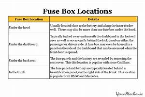 How To Inspect Car Fuses