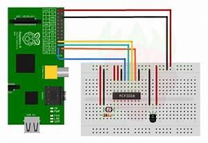Pt100 Temperatur Berechnen Formel : mcp3008 und pt1000 gpio elektrotechnik deutsches raspberry pi forum ~ Themetempest.com Abrechnung