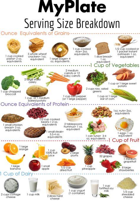 counts   serving  fruit   ounce equivalent
