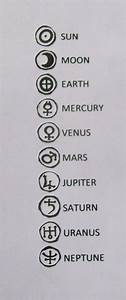 Planets Symbols Tattoo - Pics about space