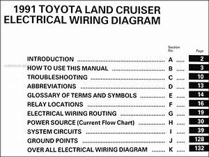 1991 Toyota Land Cruiser Wiring Diagram Manual Original