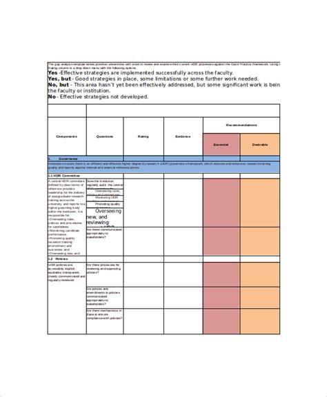 Personal Gap Analysis Template personal gap analysis template 6 free excel pdf