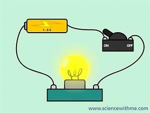 Simplifying Science Presidium  Electricity And Circuits