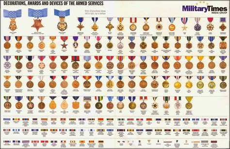 awards and decorations us armed forces ribbons medals decorations