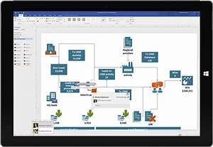 Online Diagram Software  U0026 Process Modeling  Microsoft Visio