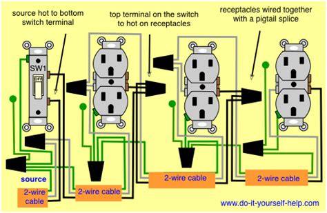 multiple outlets controlled by a single switch home