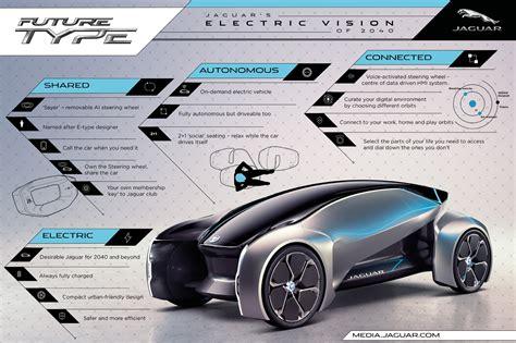 Jaguar Futuretype Concept At 2017 Frankfurt Motor Show