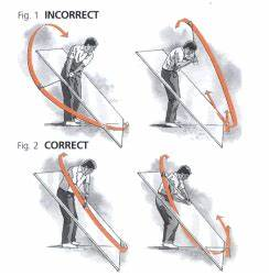 Golf Club Length To Height Chart Golf Swing Blog More Information On Understanding The