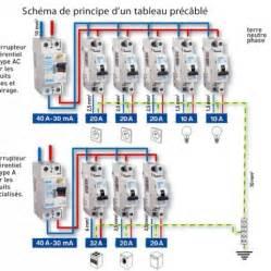 Cablage Tableau Electrique Triphasé by Liste De Plans 233 Lectriques De La Maison Syst 232 Me D
