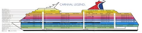 Carnival Conquest Deck Plans Side View carnival cruise valor ship deck plan punchaos