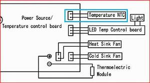 Bypass Electric Thermostat In Wine Cooler