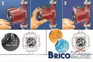 Circulateur De Chauffage : circulateur sens circulation eau ~ Melissatoandfro.com Idées de Décoration