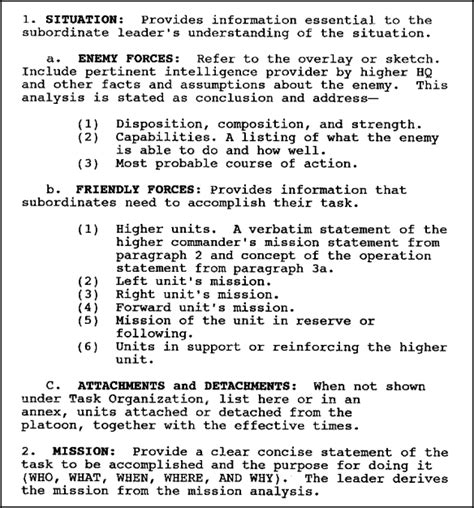 Warning Order Template Operation Format Sufficient