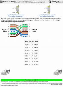Ethernet 10  100  1000 Mbit Crossover Cable Pinout Diagram   Pinouts Ru