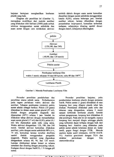 STUDI PRODUKSI PEKTIN ASETAT SEBAGAI BAHAN BAKU LEMBARAN