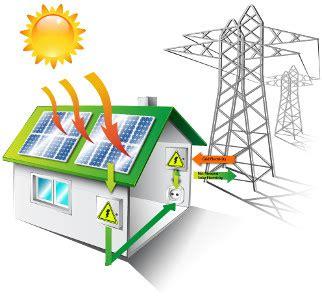 Экономия электроэнергии на предприятии. курсовая работа т . физика. 20150608