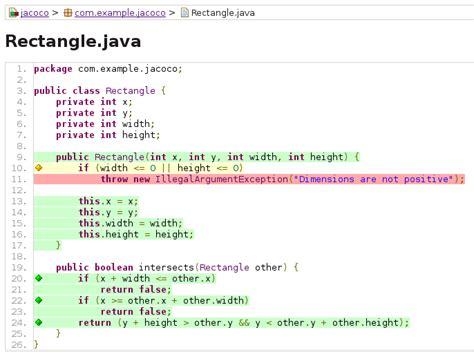junit jacoco  maven  code coverage softwarecave