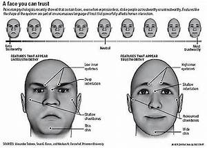 How con-men make their faces look trustworthy / Boing Boing
