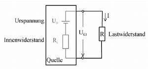 Reihenschaltung Stromstärke Berechnen : belastungskennlinie einer 4 5 v batterie ~ Themetempest.com Abrechnung