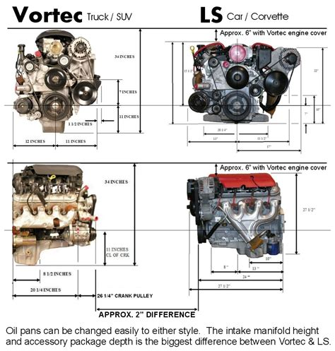 vortec  ls bd turnkey engines llc
