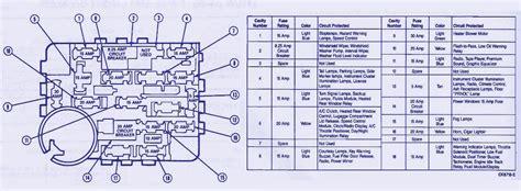 2009 Ford Fuse Box Diagram by Fuse Box Diagram Of 2009 Ford Explorer Fuse Box Diagram