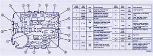 Fuse Box Diagram  U0026 Map