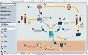 Sales Flowchart Symbols