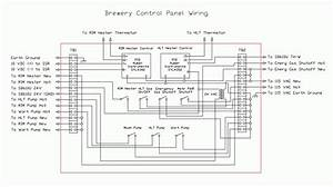 Electrical Control Panel Wiring Diagram For 1997 Roadtrex