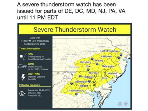 Severe Thunderstorm Watch Issued For 15 Counties Plus ...