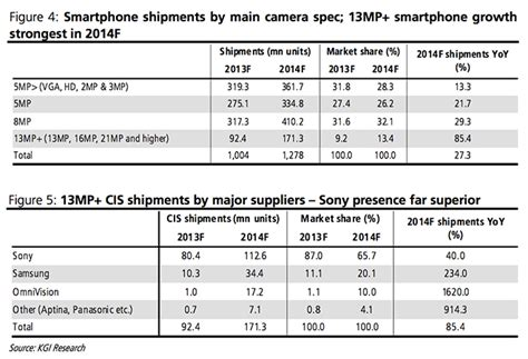 how many megapixels is the iphone 6 apple iphone 6 said to focus on image quality not