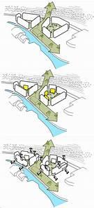 Gr U00f8nneviks U00f8ren Student Apartments    3rw Arkitekter
