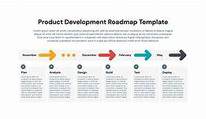 Product Development Roadmap Template Free Download Now