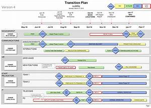 how to create a transition plan for your organisation With business process transition plan template