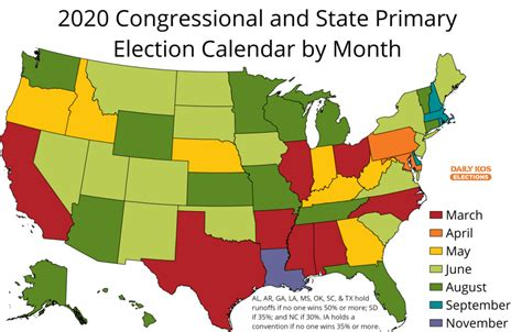 daily kos elections primary calendar