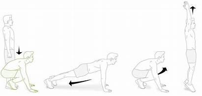 Burpee Exercise Workout Basic Fitness Exercises Move