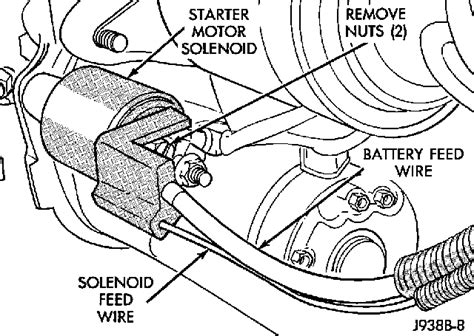 1997 Jeep Grand Starter Wiring Harnes by Where Is The Starter Located On The 95 Jeep Grand