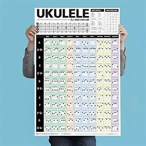 Compare Price  Mandolin Chord Chart Poster