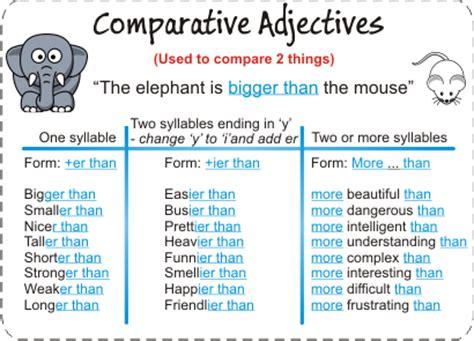 English Fun&fan Club Comparative And Superlative Adjectives