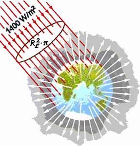 Entfernung Erde Sonne Berechnen : photonen im alltag ~ Themetempest.com Abrechnung