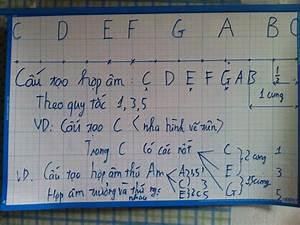 Pro Des Mots 46 : c ch solo n guitar cho m t b i h t ~ Voncanada.com Idées de Décoration