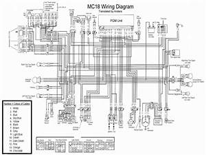 Ktm Duke 125 Wiring Diagram - Gooddy