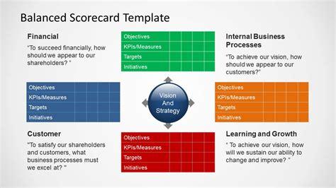 Balanced Scorecard Template Flat Design Quadrants Powerpoint Balanced Scorecard