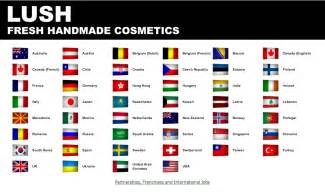 All Flags of Countries with Their Names
