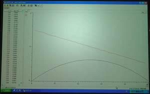 Vektoren Geschwindigkeit Berechnen : senkrechter wurf ~ Themetempest.com Abrechnung